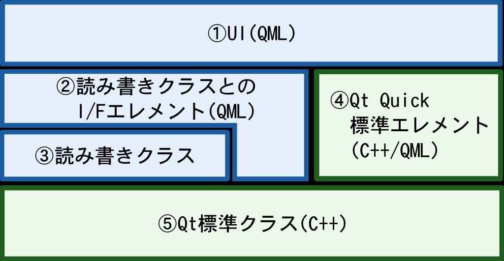 http://relog.xii.jp/mt5r/images/7772fcd62f30189ef4085386179cfe95c856ec0c.png